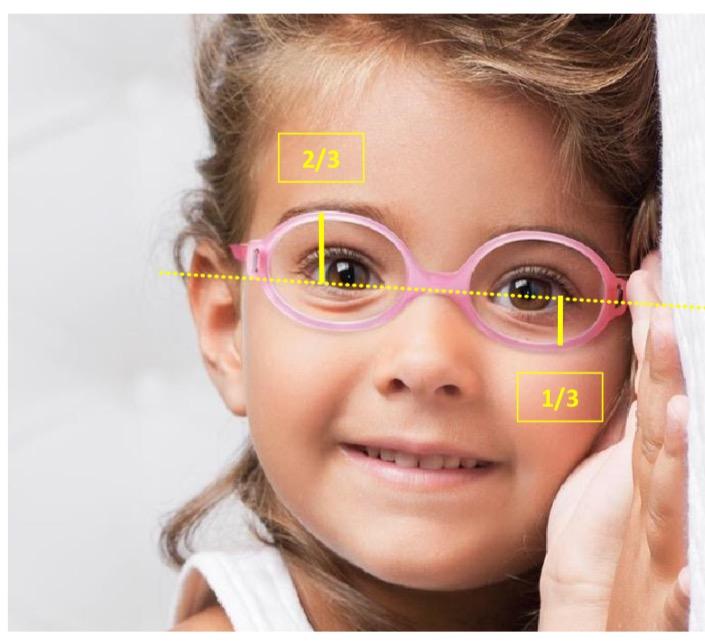 82de8f641d gafas-niños. Dada su pequeña estatura, lo esencial de la vida y del entorno  del niño se sitúa en altura. De ahí la importancia de las formas y de los  ...